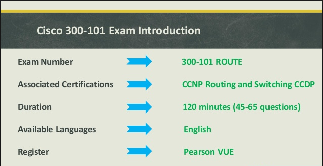 300-101 practice test