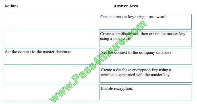 pass4itsure dp-200 exam question q11-1