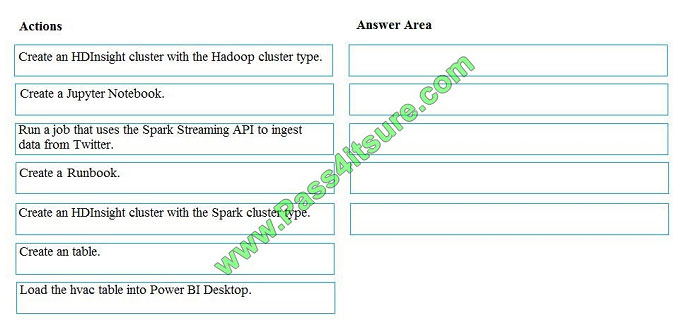 pass4itsure dp-200 exam question q12