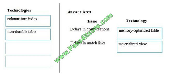 pass4itsure dp-200 exam question q9-1