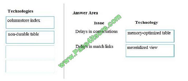 pass4itsure dp-200 exam question q9-1