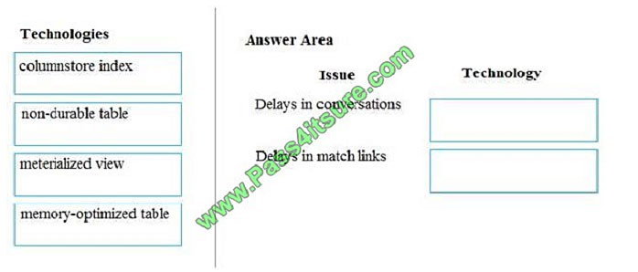 pass4itsure dp-200 exam question q9