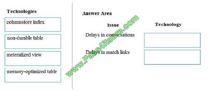 pass4itsure dp-200 exam question q9