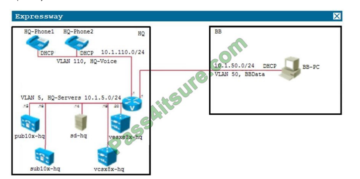 Pass4itsure Cisco 300-075 exam questions q8-3
