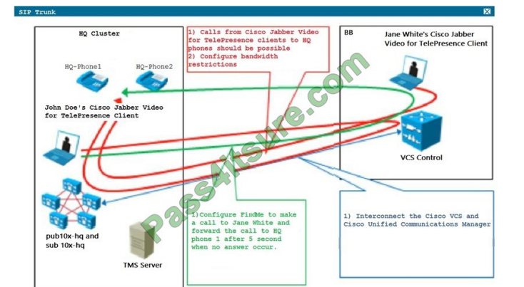 Pass4itsure Cisco 300-075 exam questions q8-8