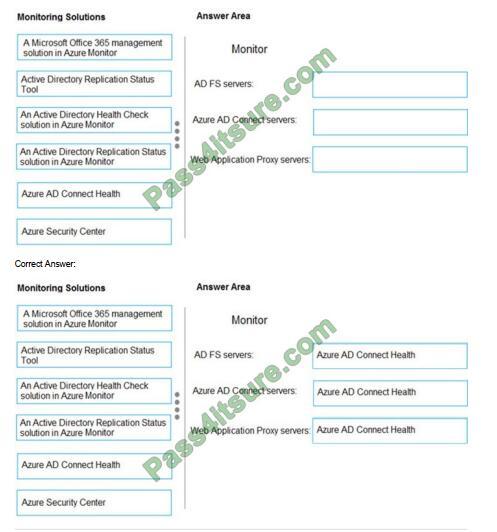 exampass AZ-301 exam questions-q1