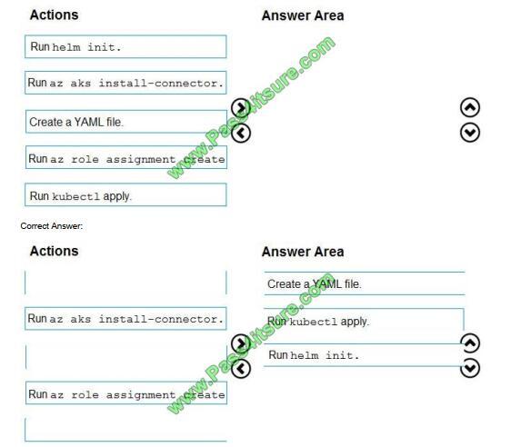 exampass AZ-400 exam questions-q8