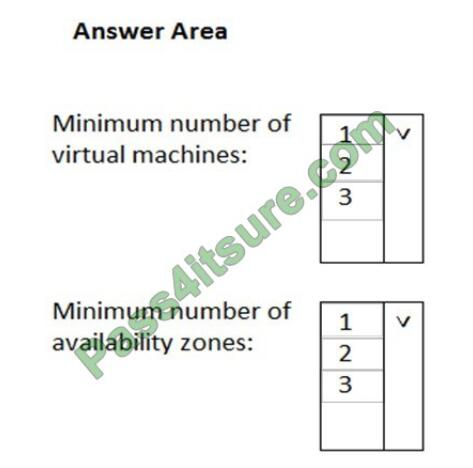 exampass az-900 exam questions-q12