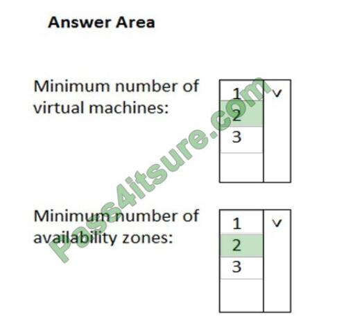 exampass az-900 exam questions-q12-2