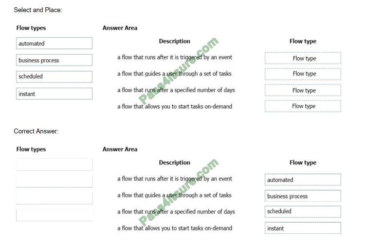 exampass pl-900 exam questions-q10