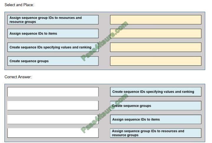 exampass mb-320 exam questions-q1