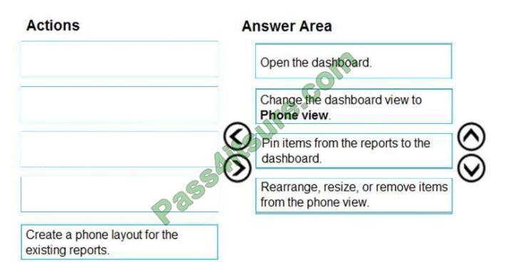 DA-100 exam questions-q8-2