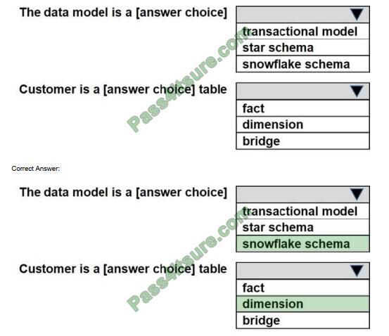 DP-900 exam questions-q2-2