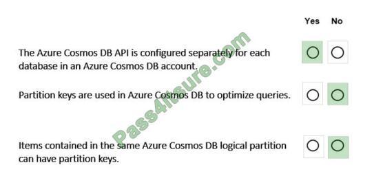 DP-900 exam questions-q9-2