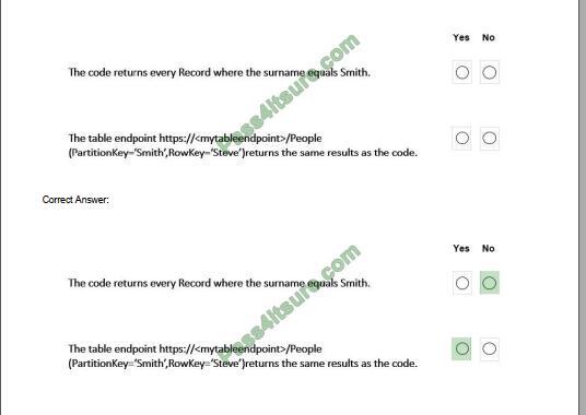 az-204 exam questions-q7-3