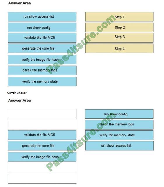350-201 exam questions-q11