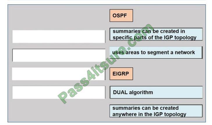 350-401 exam questions-q9-2