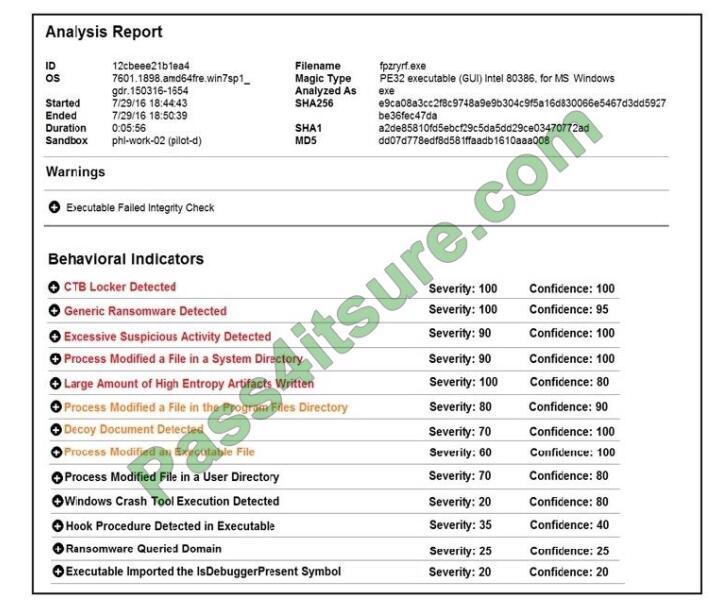 350-201 exam questions-q1